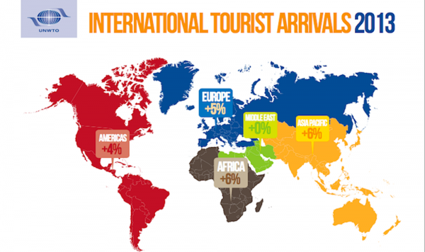 UNWTO:2013世界旅游统计和旅游景气报告