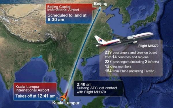 MH370:自由行携程19人去哪儿3人中旅6人