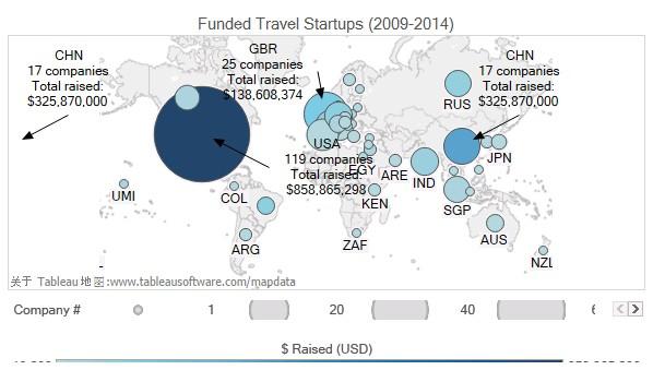 旅游投资:锁定细分 移动应用创业者的春天