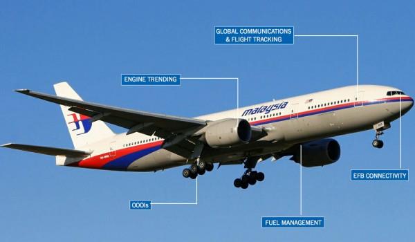 MH370:马航失联航班促使航空业科技变革