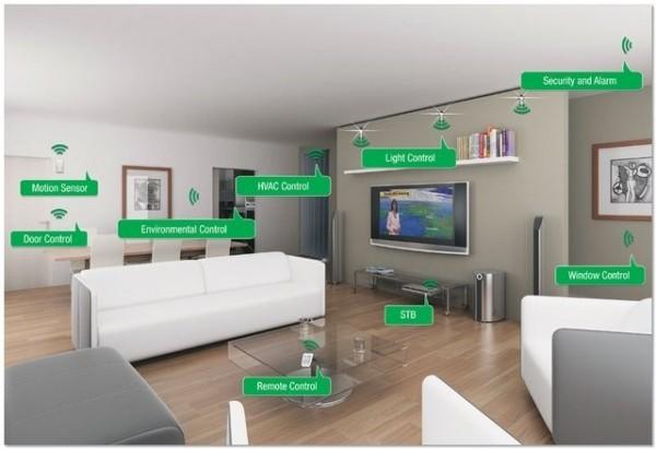 万科:首个移动互联网思维的智能住宅落地