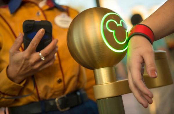 多图谍报:深度解析迪士尼魔术手环的智慧