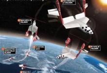 谷歌:拟收购太空旅行公司维珍银河股份