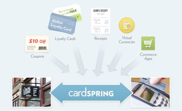 Twitter:宣布收购电子券分发平台CardSpring