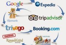 解读:顶级旅游预订网站CEO怎么看广告营销