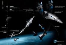 太空旅游:一星期内两起事故,安全问题遭疑