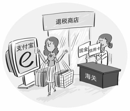 出境游:中国游客境外购物退税金额增幅放缓