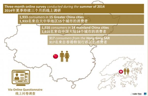 2015:中国奢华品报告,旅游排名消费第一