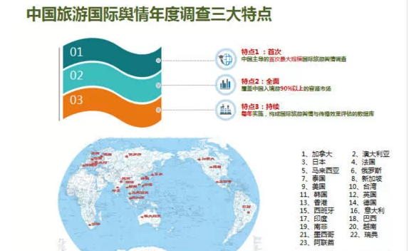 报告:2014中国旅游国际舆情调查成果发布