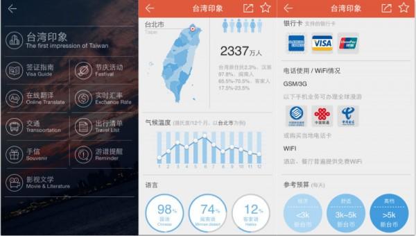 游谱:旅行和特惠双App 聚拢行前行中用户