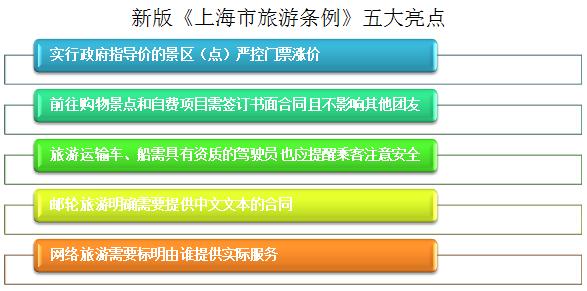 丁伟:解读新版上海市旅游条例的五大亮点