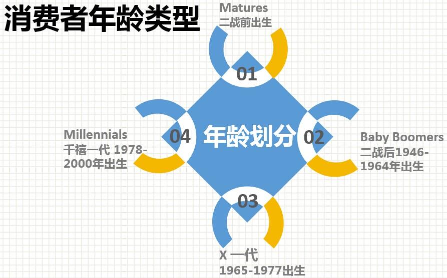 广州千禧一代人口总数_广州富力千禧商务中心