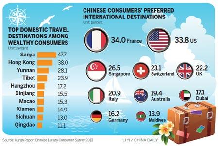 美银美林:2019中国游客海外消费约$2640亿