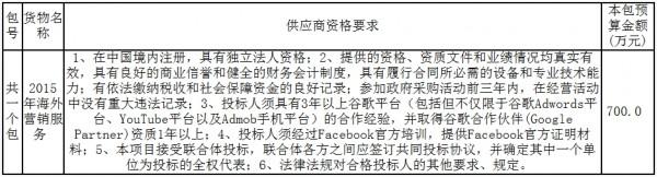 招标:山东省旅游局2015海外营销服务采购