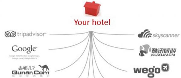 解读:元搜素网站为何增设酒店即时预订功能
