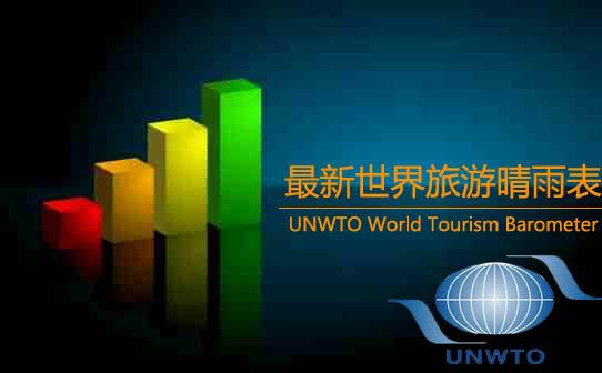 世界旅游组织:发布最新《世界旅游晴雨表》