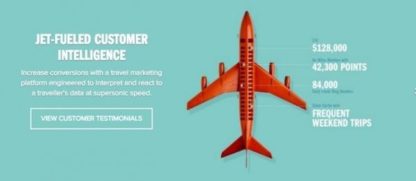 Boxever:旅游数据技术专家融资1200万美元