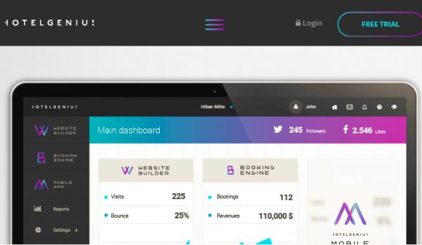 HotelGenius:酒店科技平台获64万美金融资