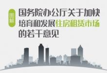 解读:国务院加快培育和发展住房租赁市场意见