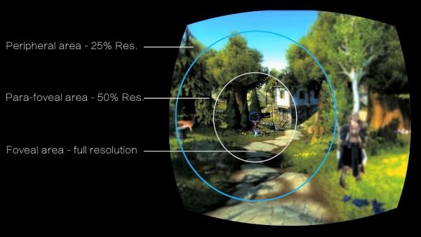 英伟达:眼球追踪技术将变革虚拟现实设备