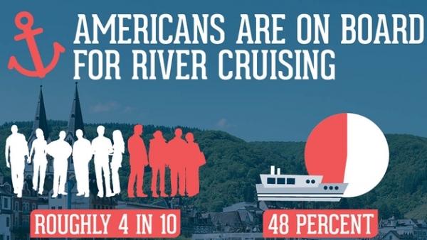 AAA:美国内河游轮繁荣 千禧一代是主力军
