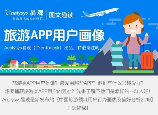 易观:中国旅游用户行为画像及偏好分析2016
