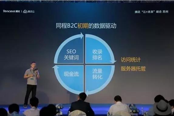 同程CTO张海龙:阐述数据驱动下的企业变化