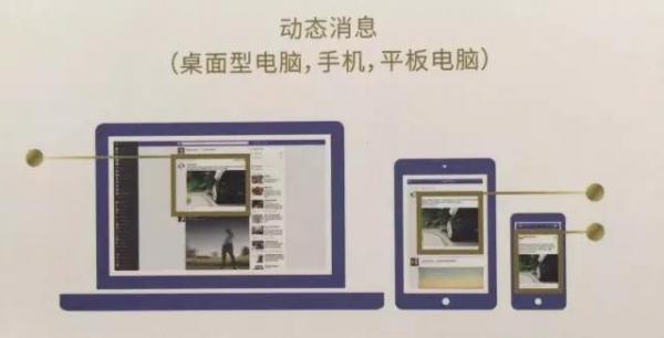 体验:从入门到精通,五步玩转Facebook广告