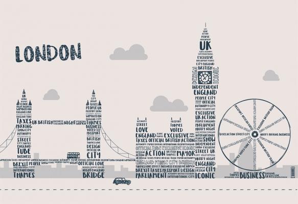 Hoppa:从Twitter提取著名城市旅游关键词