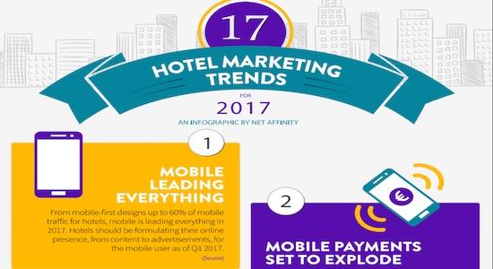 预测:2017年酒店营销17大趋势 新变化新景象