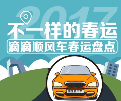 滴滴:2017年春节期间运送跨城乘客848万名