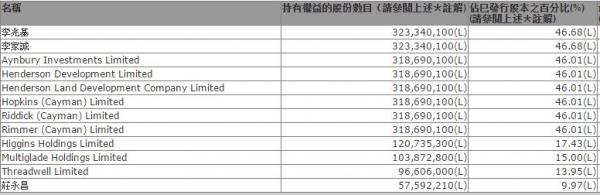 美丽华酒店:依赖内地游客 2016营收下跌4%