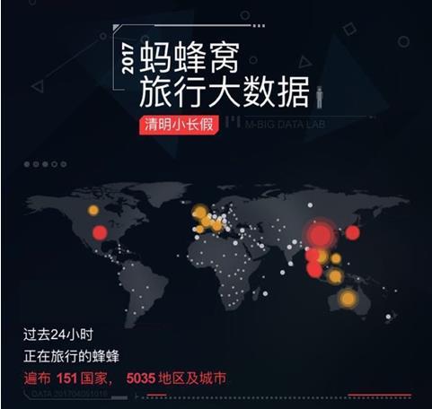 """清明:""""拼假游""""成普遍趋势,远途旅行比例激增"""