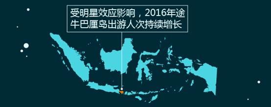 途牛:出境海岛游用户消费行为分析报告