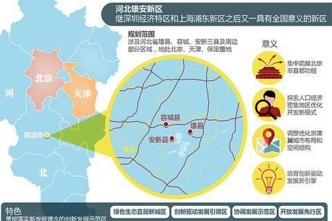 河北:将打造雄安新区旅游创新发展示范区