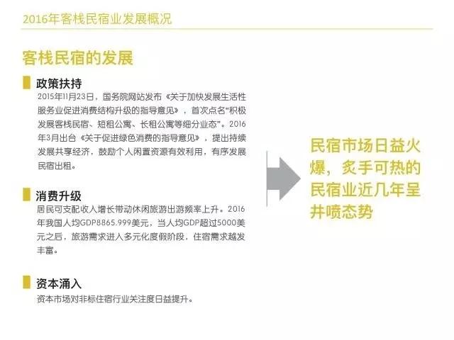 报告:2016-2017中国客栈民宿行业发展研究