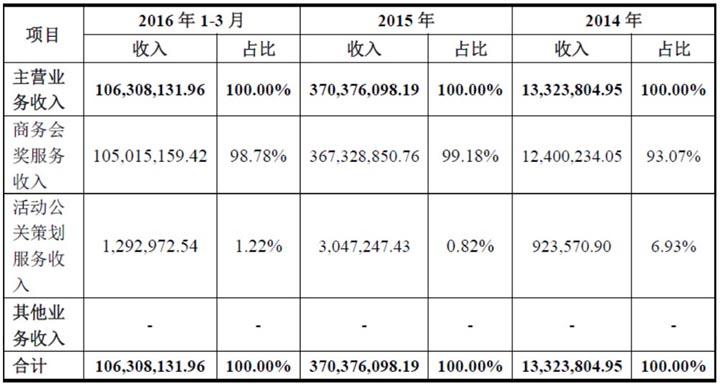 zhongxin170512