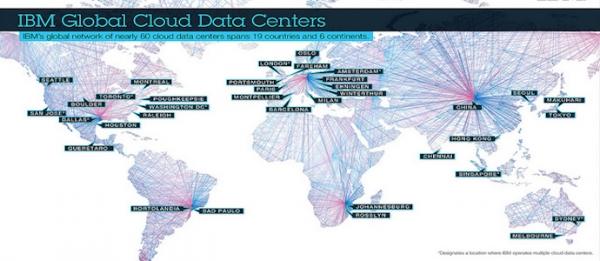 米兰两机场:使用IBM云计算技术巩固IT服务