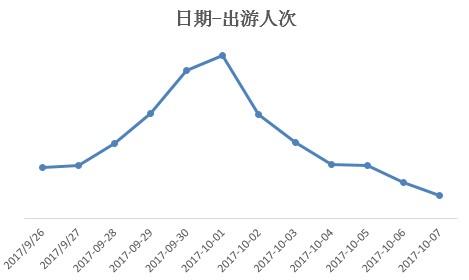 携程:一半中国人黄金周将出游 出境游超600万