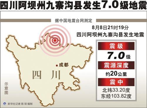 国家旅游局:九寨沟震区游客已全部疏散返家