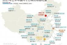 """携程:上半年国内游报告与""""旅游省市20强"""""""