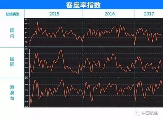 hangkongzhishu170801c
