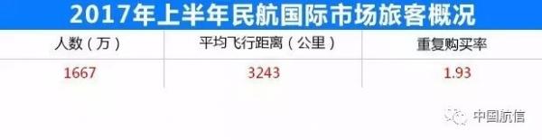 hangkongzhishu170801f