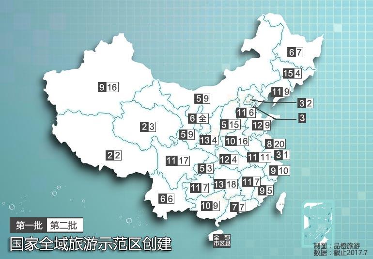 盘点:全国500个国家全域旅游示范区创建进展