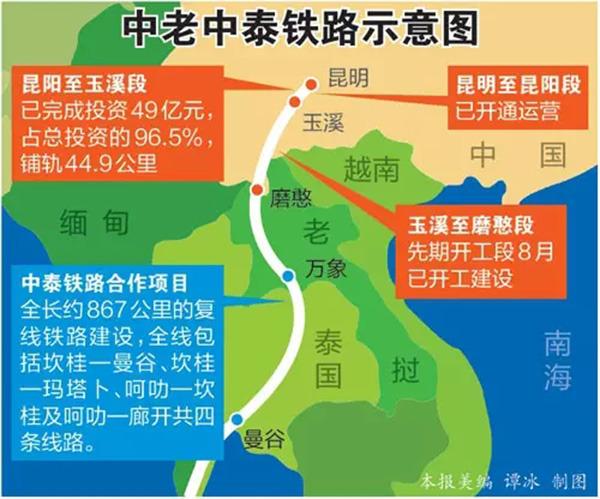 中泰铁路:9月签约,昆明到曼谷朝发夕至