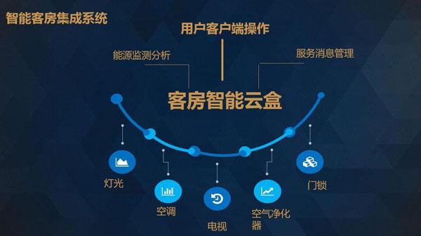 zhonghui170818d