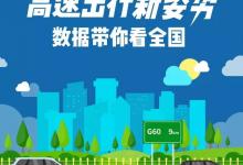 报告:2017上半年中国高速公路出行大数据