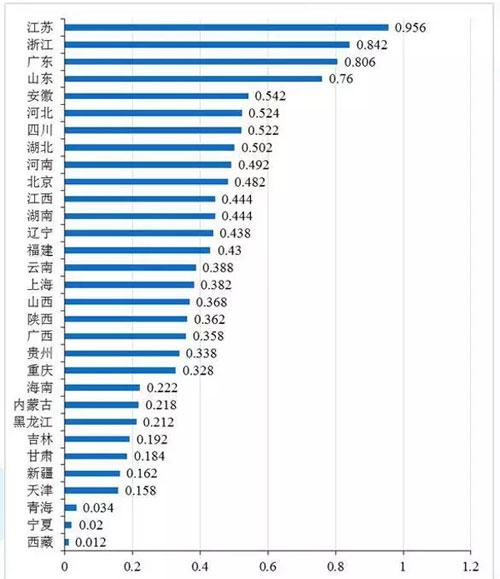 中国旅游研究院:中国国内旅游发展年度报告
