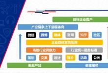 美亚胡景明:商旅品牌传播的三大企业级心法
