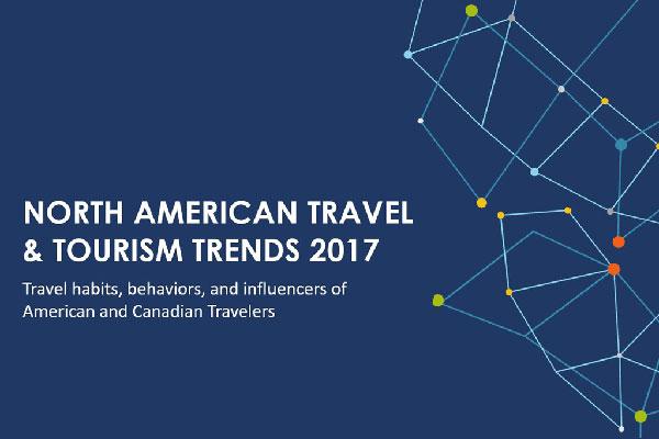 最新研究:美国和加拿大的旅客的行为习惯